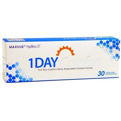 Lentile de contact cu dioptrii MaxVue Hydrosoft One Day Comfort – 30 lentile / cutie cu comanda online